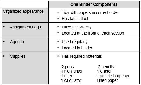 One Binder