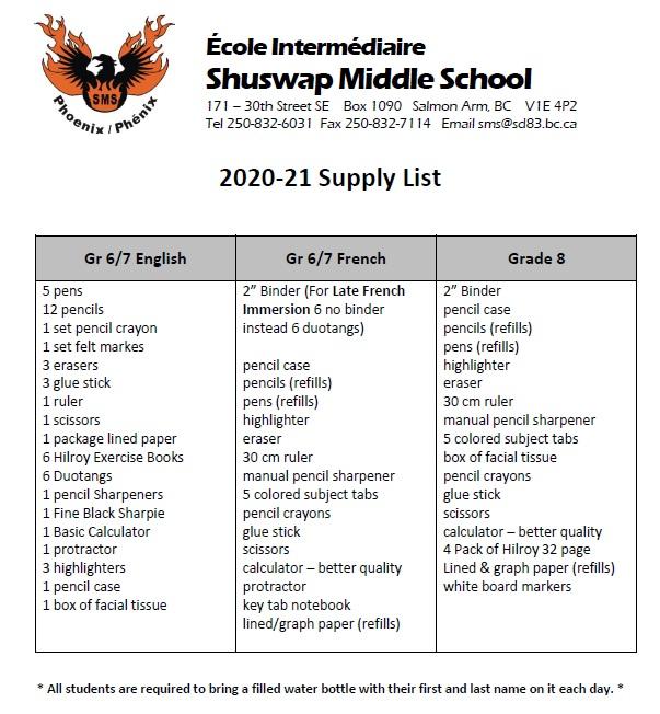 20-21 Supply Lis